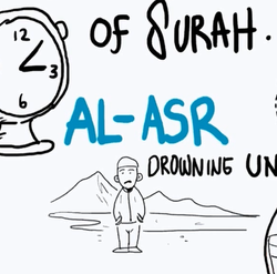 Brief illustrated Explanation of Surah al Asr | Nouman Ali Khan | [HD]